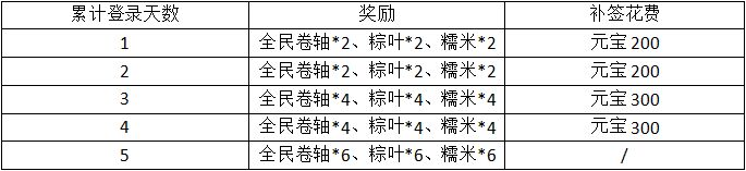 传奇荣耀h5