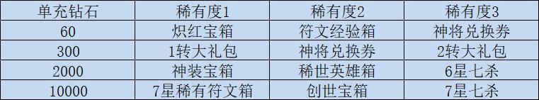 勇闯女巫塔h5